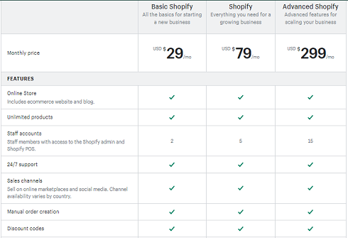 Shopify Pricing1